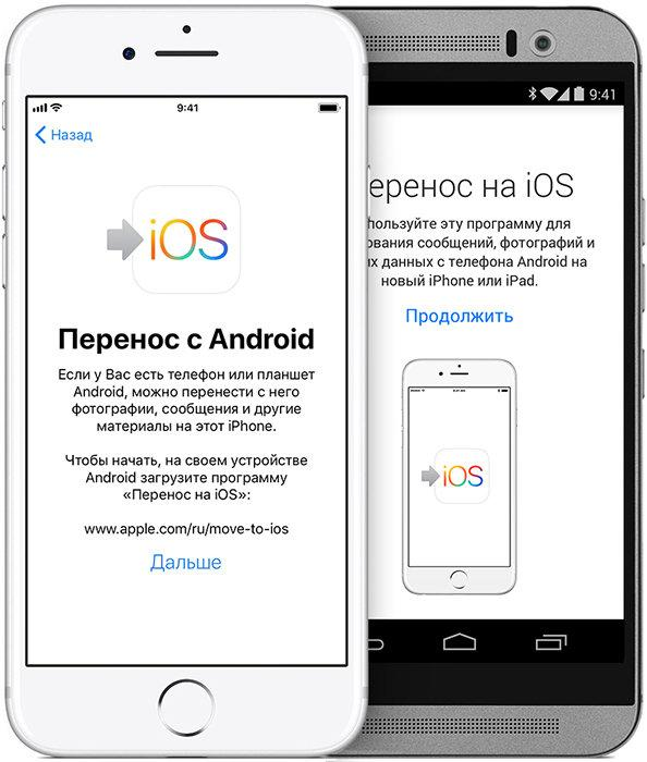 Перенос через Move to iOS